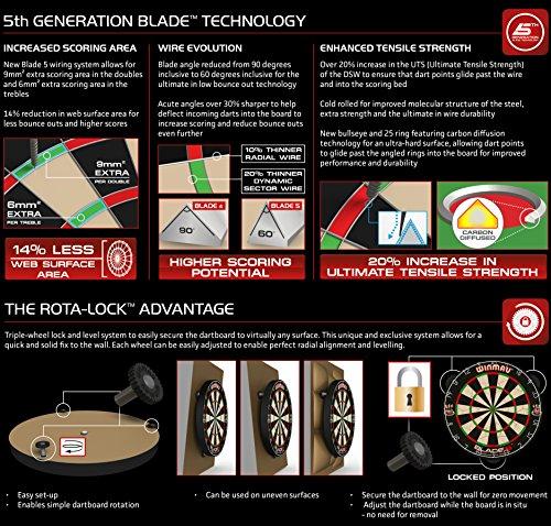 Winmau Blade 5 Dartboard / Dartscheiben-Testsieger.de