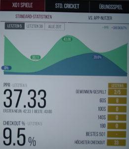 Dartsmind Statistik / Dart Training